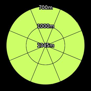 Compas Rose